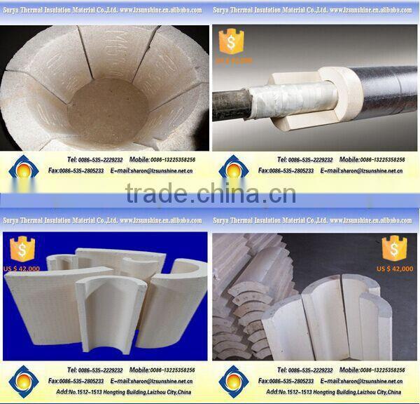 Steam Pipe Insulation Material Calcium Silicate Pipe Cover