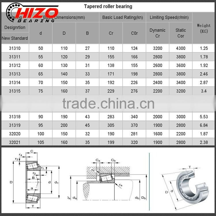 Ptfe Elastomeric Bearing Jingtong Supplier Tapered Roller Size Chart Single Row Open P4 Kinds