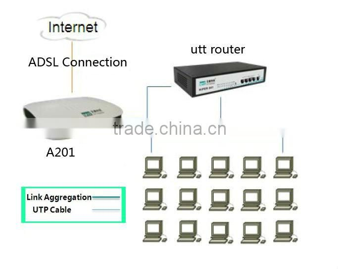 UTT A-201 adsl modem router for Soho& home supports firewall
