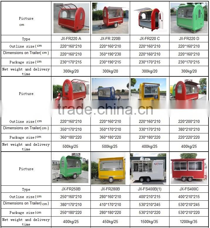 Henan Machinery Centre Small size buy mobile food truck for