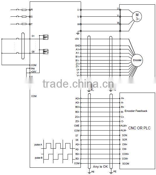 high torque 2 2kw ac servo spindle tamagawa encoder motor