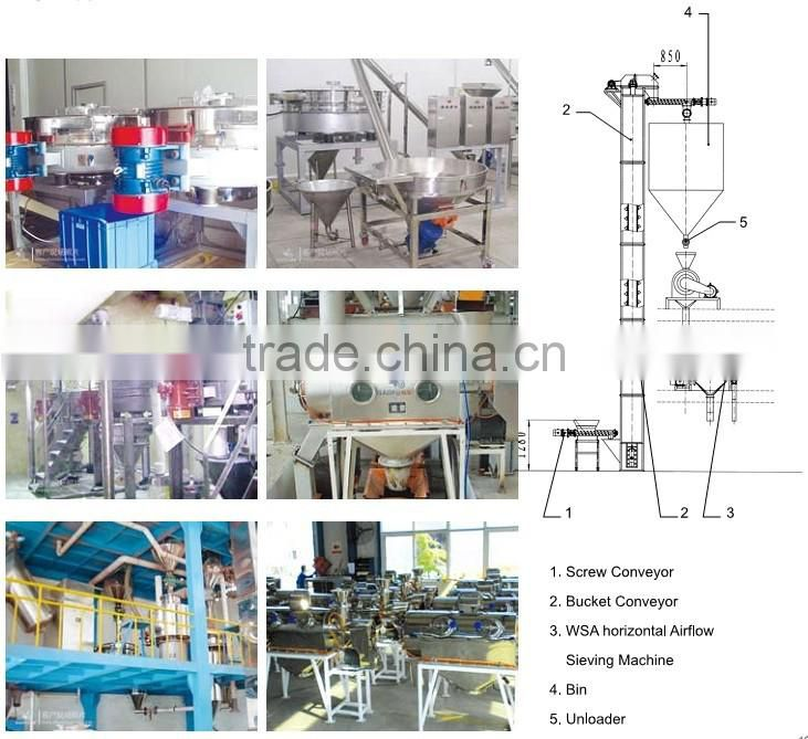 Large outlet vibration separator for washing agent with CE