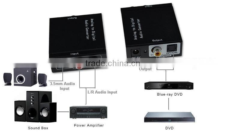 Converter Splitter Audio Extractor Support Full HD1080P 3D SPDIF + ...