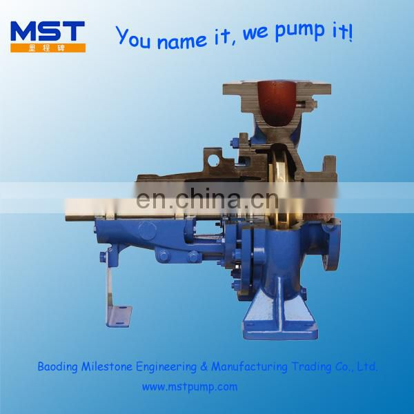 electric used water pumps for sale