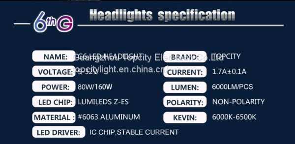 Newest car LED lights high brightness fanless led headlights