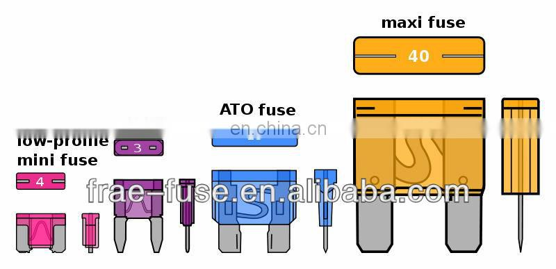 25A Automatic Fuse