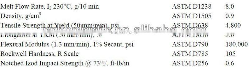 pp homopolymer,pp,PP virgin granule syringe,pp virgin