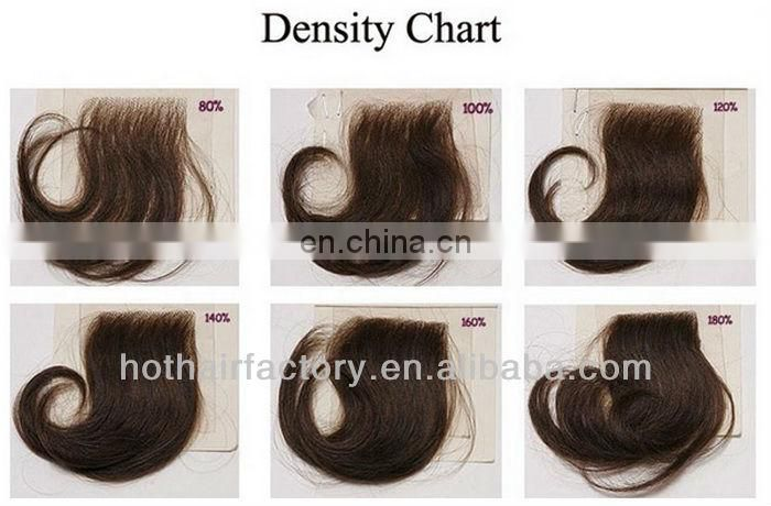 Wholesale China Best Quality indian virgin hair u part wig ,cheap Human Hair U Part Wig