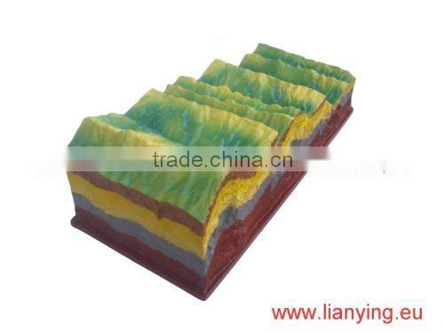 fold structure and landform evolution model