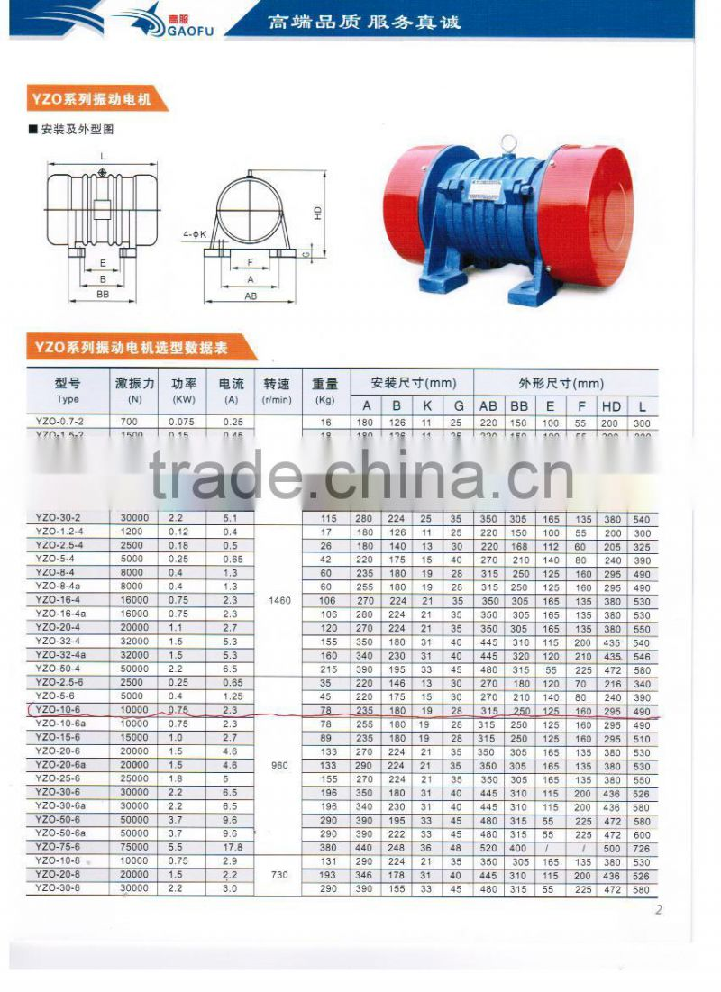 Three-phase Asynchronous Vibration Motor Supplier