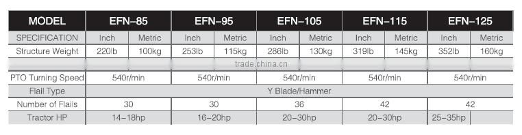 EFN FLAIL MOWER of Flail Mower from China Suppliers - 139117635