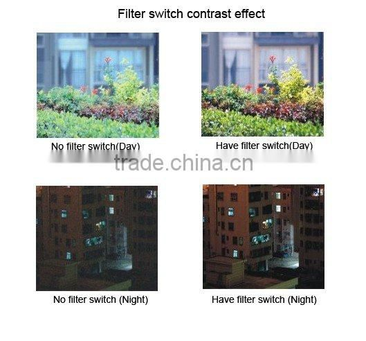 New style Filter Switch or IR cut zoom camera perfect to be safety