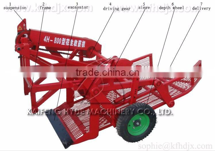 Best price mini peanut harvester for sale