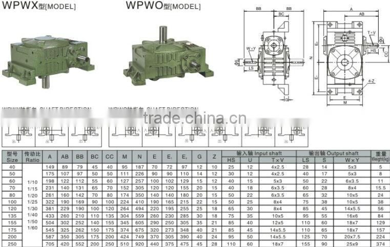 Worm WPWO 80 gear reducer stepper motor