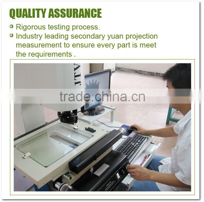 transparent PMMA optical lens manufacturers