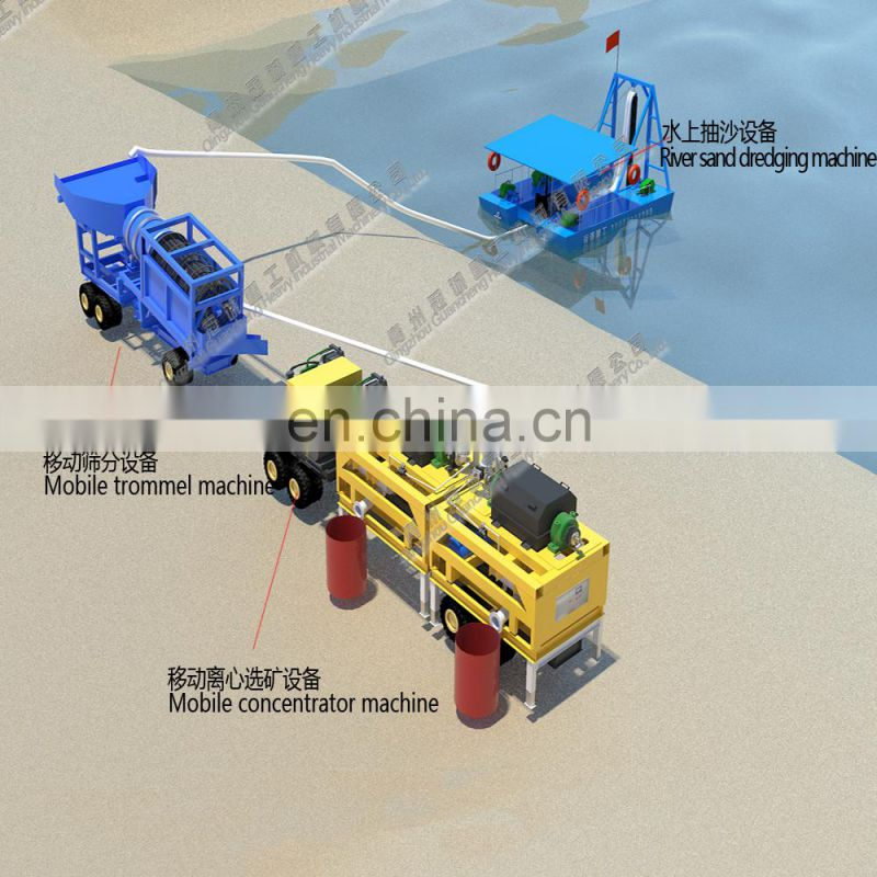 Mobile Tantalite mine processing plant