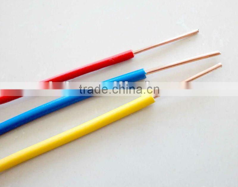 Diffe Types Of Awg 6 8 10 12 14 16 Household Building