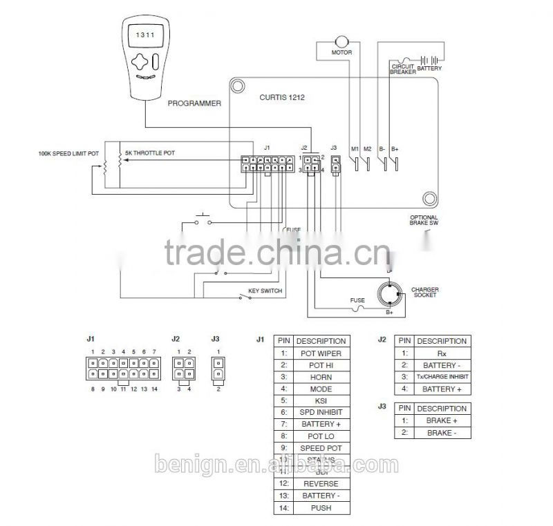 [DIAGRAM_34OR]  Battery powered vehicles with dc motor speed control Curtis Model 1212 Motor  Speed Controller of Motor Controllers from China Suppliers - 102580739 | Curtis Dc Motor Controller Wiring Diagram |  | China Suppliers