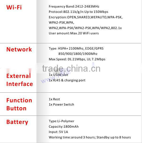 Portable wireless N router with battery & RJ45,sim card slot A16D smallest wifi router