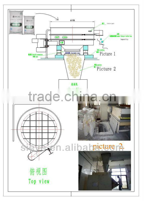 Gaofu high output vibrating sieves for flour
