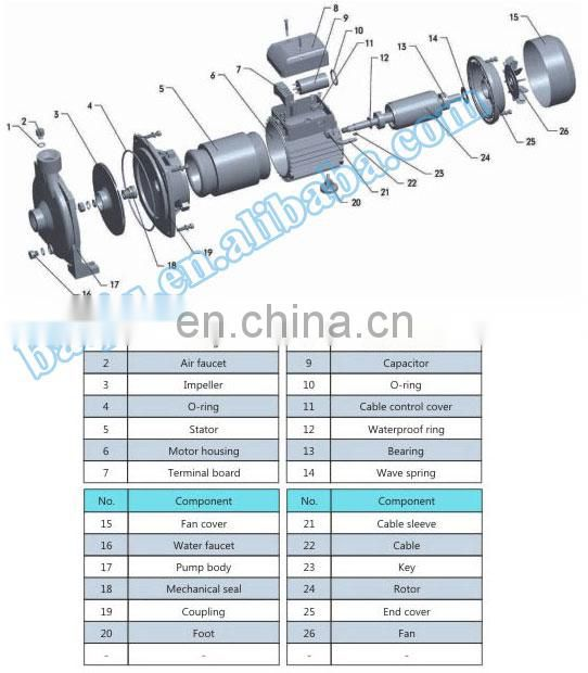 China factory price 3hp water pump specifications