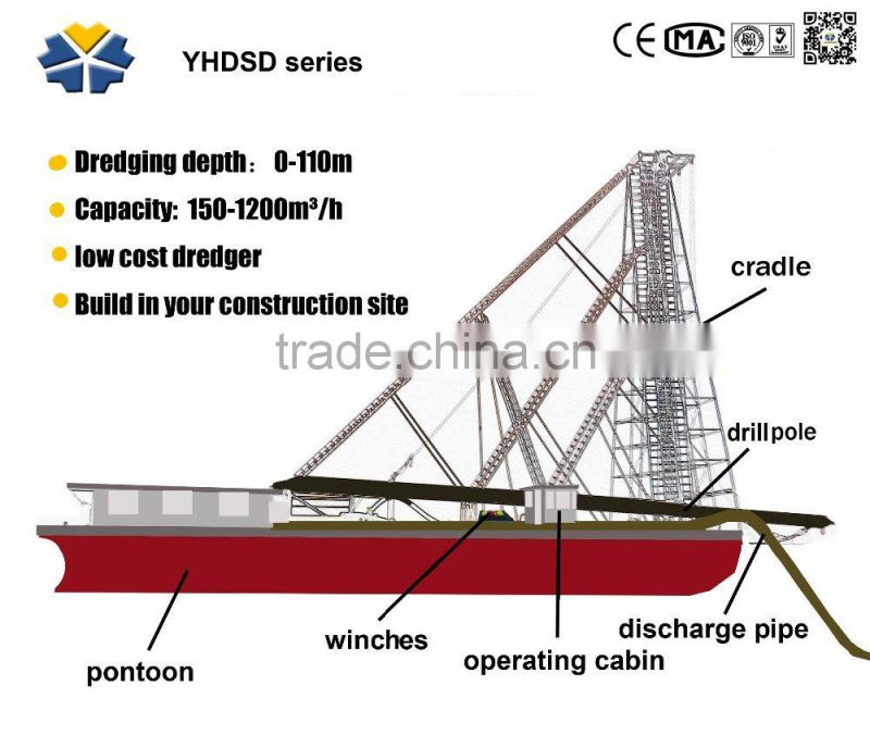 Drill-type sand dredger for Japan