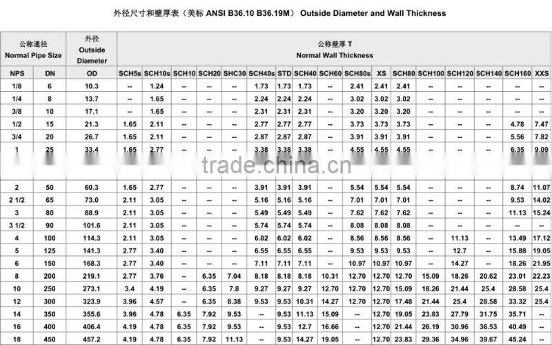 AISI 304 316L 310S 310S 321 347 Seamless Welded Pipe Tube TP321 s s 304 seamless steel tube manufacturer, best price in China