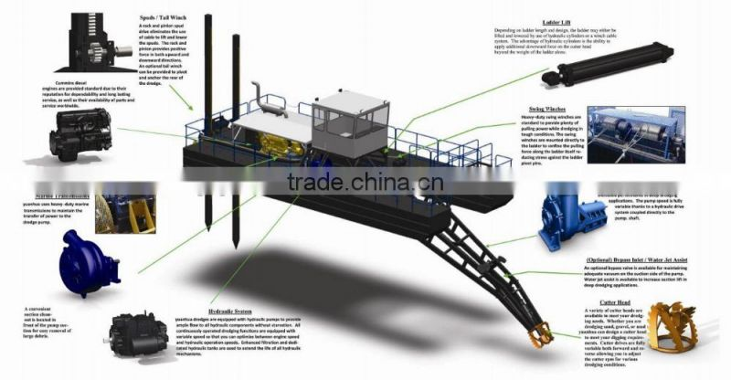 China made beneficiation high efficiency Dredger for sale