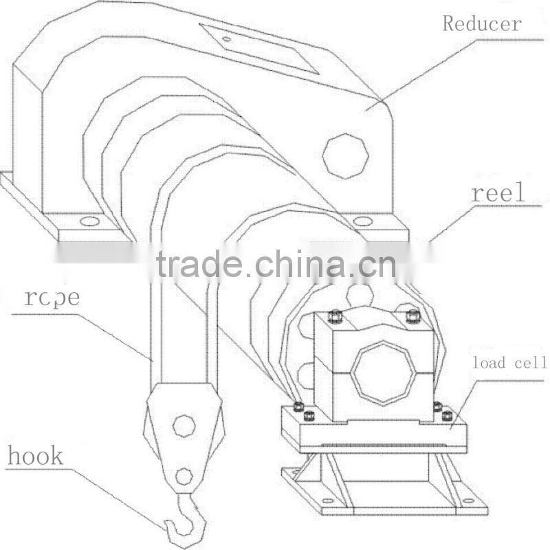 Lift Hoisting Equipment Crane Hoist Overload Limiter Qcx Of Weight