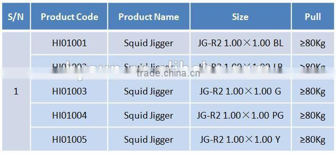 Jananese squid jig with soft body for Deep sea fishing