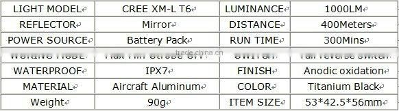 DAKSTAR New Inventions XML T6 LED BT16 1000LM Battery Pack Aluminum Rechargeable High Power CREE Bicycle Light