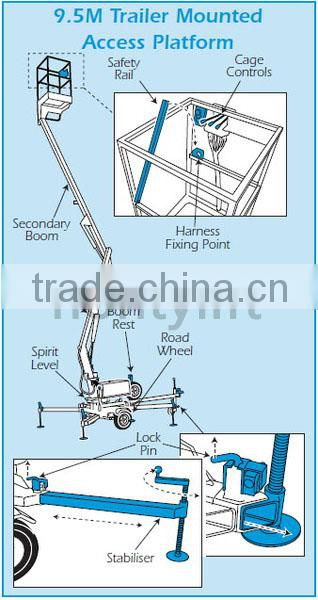 14m CE self-propelled articulated boom lift/truck mounted aerial work platform/aerial working platform