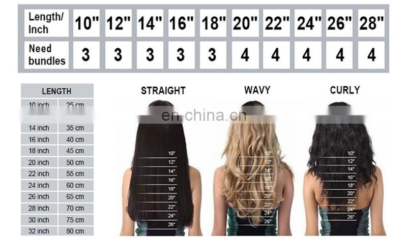 Free Shipping Straight Wave T1B/grey Peruvian Ombre Hair Extension