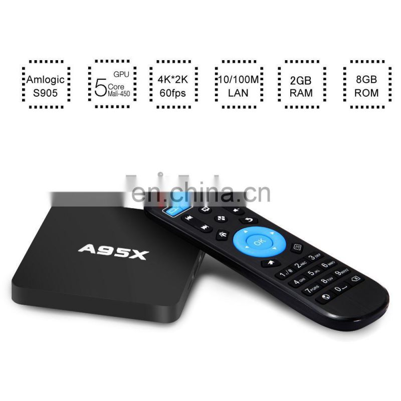 2016 Mini Small wirekess Portable bluetooth wifi HDR Quad Core 2G/8G Smart Android 6.0 TV Box