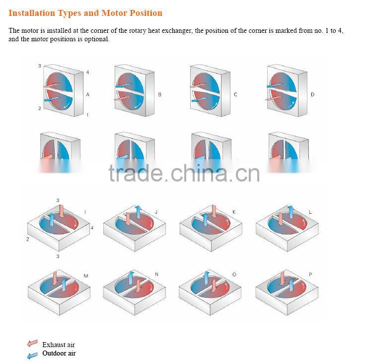 Best salling recuperator industrial fresh air heat exchangers for