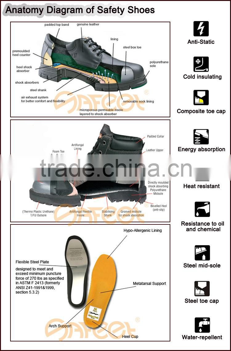 Safety shoes diagram example electrical wiring diagram made in china ce industrial electrical safety shoes lee cooper rh detail en china cn generic safety shoe diagram tie shoes diagram ccuart Images