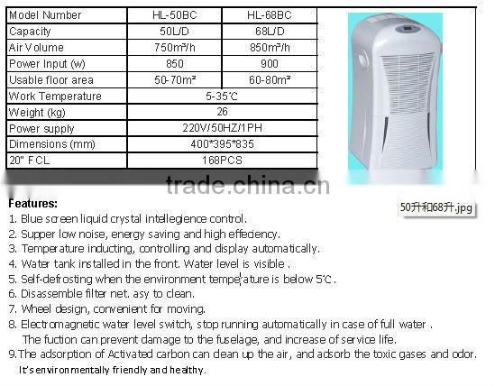 CE approved high efficient desiccant dehumidifier