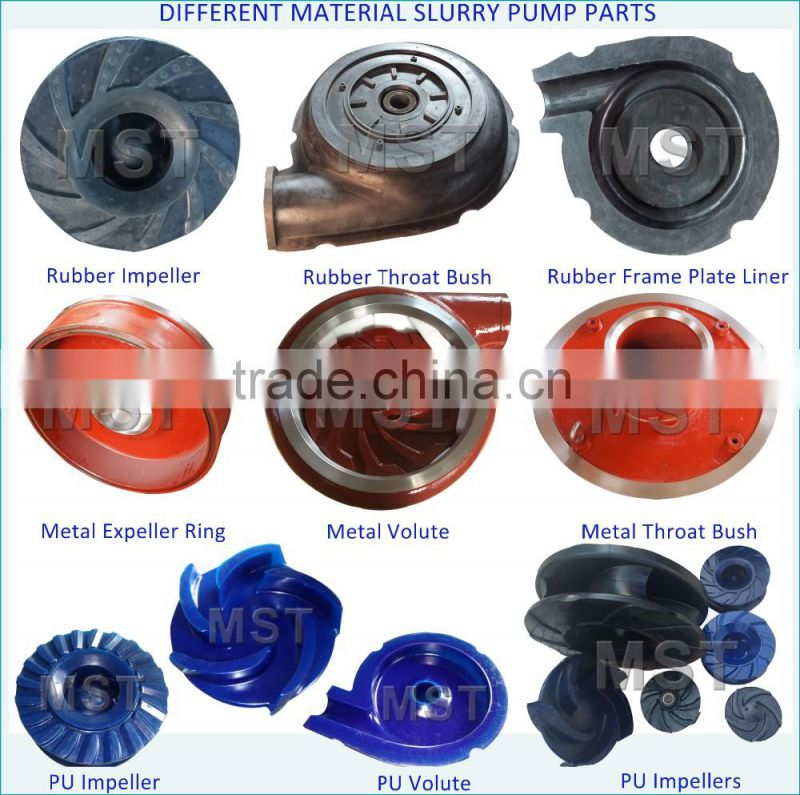 Electrical equipment & supplies pumps and parts