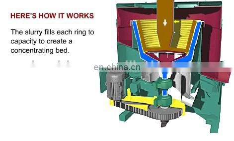 Knelson Gold Concentrator Applied in Malaysia Gold Mining Project