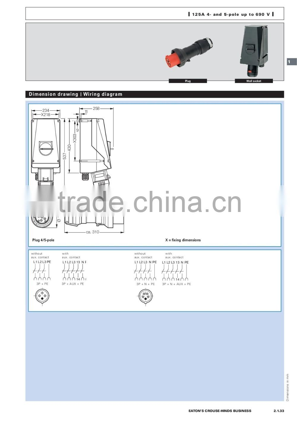 Ceag 125a 5p 380 415v wall socket outlet cw plug of ceag products ceag 125a 5p 380 415v wall socket outlet cw plug asfbconference2016 Choice Image