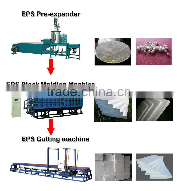 Quality new arrival styrofoam eps foam block production line