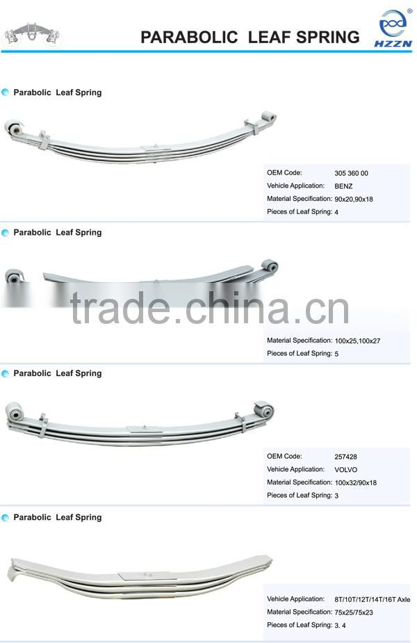 different types of heavy duty truck parablic leaf spring