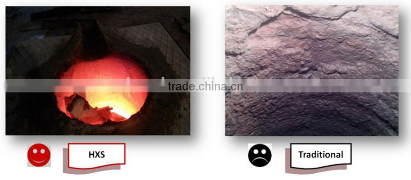 Spinel Material Based MgO-Al2O3 Ramming Mass for Ladle High Efficiency Unshaped Ladle Refractory