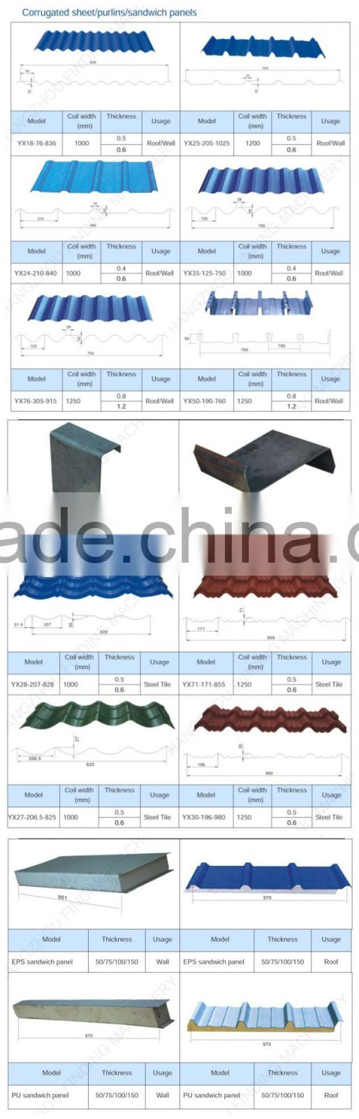 roof tiles prices, types of roof tiles, building material chinese roof tiles