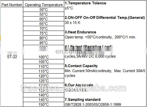 Supply Different types of Metal Shell Thermal Protectors