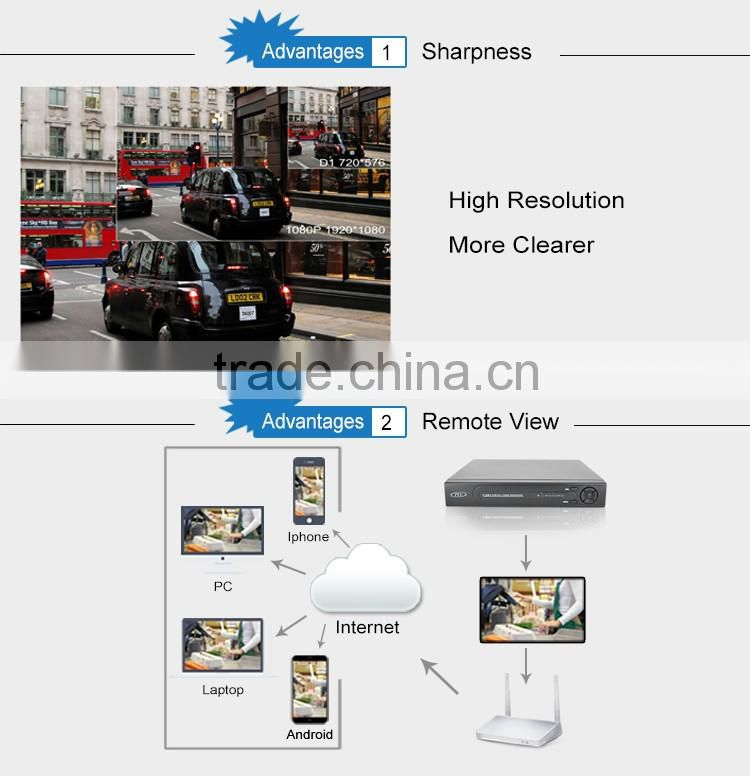 h 264 cctv 8ch POE dvr firmware cms free software security digital