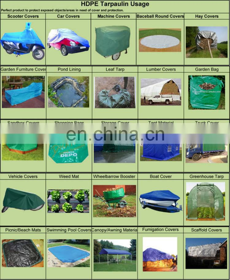 waterproof perforated tarpaulins for roof or truck covers