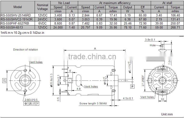 d129476c25e Carbon Brush DC Motor 24V