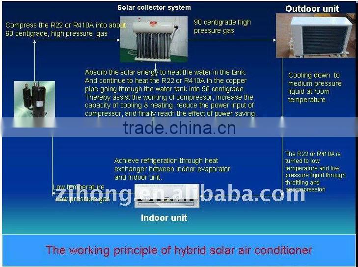 solar air conditioner, solar air condition,solar air