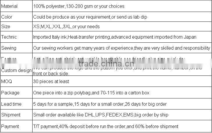 Fleece Thermal Cycling Long Sleeve Jersey Winter Outdoor Sports Jacket Windproof Wind Coat Bicycle Cycle Wear Clothing